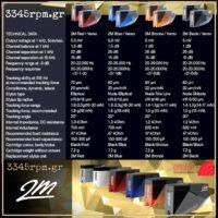 Ortofon 2M Bronze MM Phono Cartridge Specs
