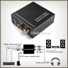 Mini DAC Digital to Analog Audio Converter